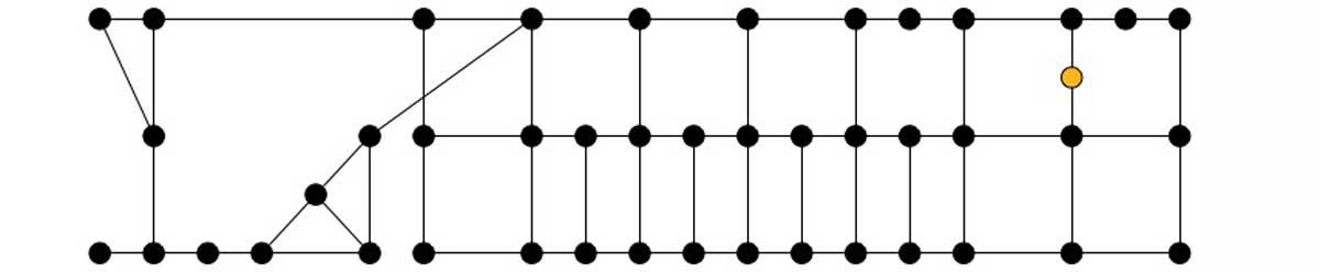 Graph slu header