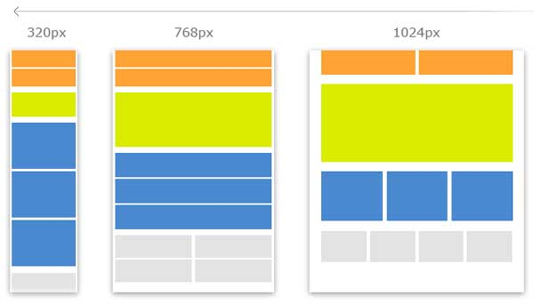 Responsive Web Design Grid