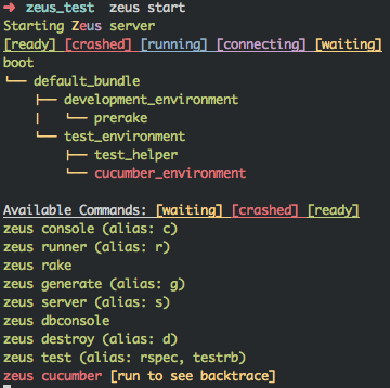 Develop faster in Rails with Zeus